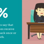 Statistics related to giving employees positive feedback
